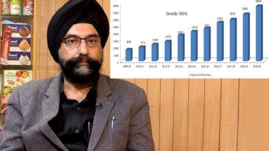 Photo of अमूल के कारोबार में 17% की वृद्धि, टर्नओवर पहुंचा 38,550 करोड़ रुपये